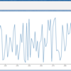 Lightning ComponentでLightning ContainerなしでD3.jsを使う #salesforce