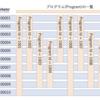 CData Maketo Drivers アップデート情報 〜複数プログラムおよびリストのメンバー取得に対応〜