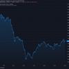 2021-1-5 週明け米国株の状況