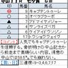 七夕賞&プロキオンSの狙い目~♪