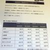 [19/05/03]「吉野家」(名護バイパス店)  の「豚皿(並)」 (300-80)x2円(天ぷら定期券)買ってまずカレー #LocalGuides