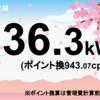 【発電量報告】3月19日CHANGE発電量とチェンジポイント