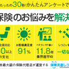 2017台風15号の進路情報 北海道は警戒が必要