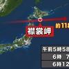 【予言】北朝鮮がミサイル発射し北海道東沖へ~松原照子さんと茨城県の郁代さんが予言していた?