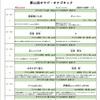 第11回オヤジ・オナゴキック情報