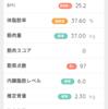 2017/10/14 糖質制限ダイエット33日目