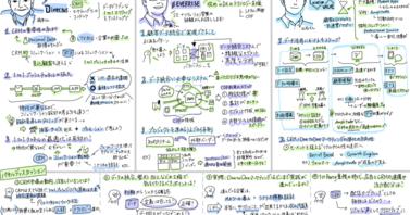 グラレコ公開★いざ実践! CRM / One to One マーケティングの最新事情