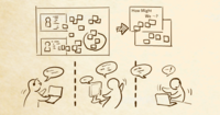 社外プロジェクトや社内ワークショップでのデザインリサーチ実践