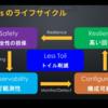 NoOps Meetup Tokyo #4 イベント参加レポート
