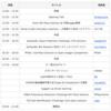 Kaggle Tokyo Meetup #5参加レポート&資料のリンク