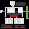 NetMotion 解説 ~NetMotion Platform 編~