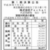 ぬいぐるみにつけるボタン型スピーカー株式会社Pechat 第1期決算公告