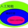 ところで…Deep Learning?