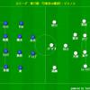 J1リーグ第17節 FC東京vs横浜F・マリノス レビュー