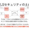 書評:プロフェッショナルSSL/TLS