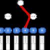 B+Treeインデックスに関してよく出る言葉の正誤とその解説
