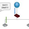 初心者によるニフクラ講座:SSHログイン~DNATを添えて~/後編