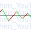 株式投資の損益を公開します(81回目)