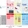 システムロケーション(2480)企業分析①