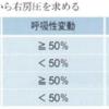 心不全におけるTRPG値の解釈