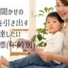 新米ママ・パパ必見▶読み聞かせの効果を引き出す 到達したい6つの目標(年齢別)