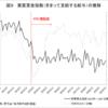 安倍政権の消費税増税を容認する高橋洋一氏に対する批判