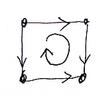 圏論図式の描き方と解釈のコツ