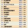 日本は豊かな先進国か?
