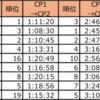 OSJ氷ノ山山系トレイルレース 2018 その3