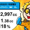鹿児島県志布志市1号発電所の12月度分のチェンジコインを分配しました