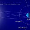1/31皆既月食〜獅子座満月