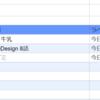 Google SpreadsheetからTrelloに自動登録する。