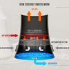 Mục đích của tháp giải nhiệt trong các nhà máy nhiệt điện là gì?
