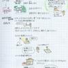 ひつじ日記 飫肥城