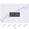 株式 日次損益 2020-08-19