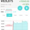 ビットコイン価格、急上昇|「何故?」bitFlyer、ビットバンク等の大手企業復活なしで84万円超え