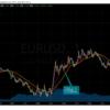 トレード記録 8/23 EUR/USD 取引なし