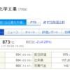 【適示開示】川澄化学工業(7703)の上方修正と株価インパクト2