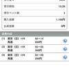 NHKマイルC購入❗️あと新潟大賞典も‼️