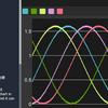 【Unity】uGUI で折れ線グラフを表示できる「Dynamic Line Chart」紹介(無料)