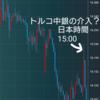 トルコ中銀利下げはこれで終わるのか 介入虚しく18円割る