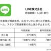 決算:LINE 2017年第4四半期
