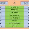 ダニエル太郎初戦突破!杉田サスペンデット 2017全仏オープン1回戦(1)