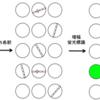 血中腫瘍DNAのPCR増幅:デジタルPCRの応用