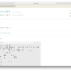 Google Apps Script で esa.io の記事を更新する