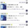 GoProのある生活【連休良き波でシューティング】