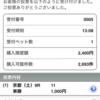 京都競馬2回3日目