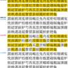 JIS例示字形変更と字形セット_08