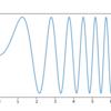 【matplotlib.pyplot】subplotsを使ってグラフを描画する方法【Python】