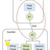ISPを構築してみる (3)